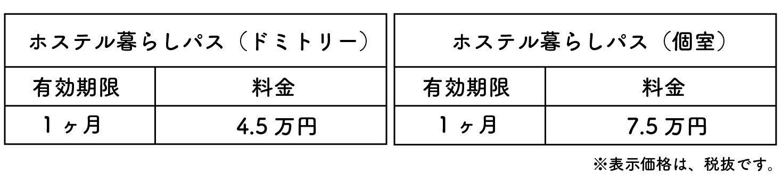 ホステルライフ料金表