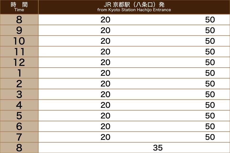 JR 京都駅 八条口発 東急ホテル着の無料シャトルバス時刻表[2021年3月18日〜]の画像です。